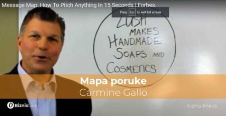 Carmine Gallo: Mapa poruke